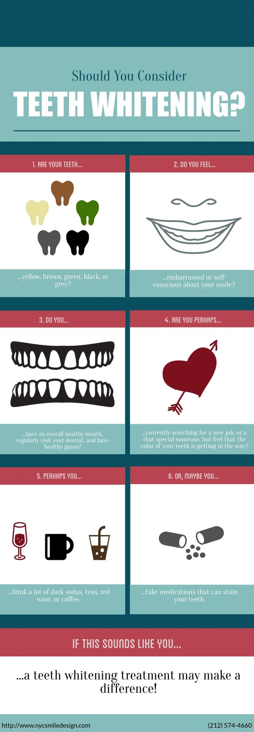 infografia blanqueamiento dental (1)