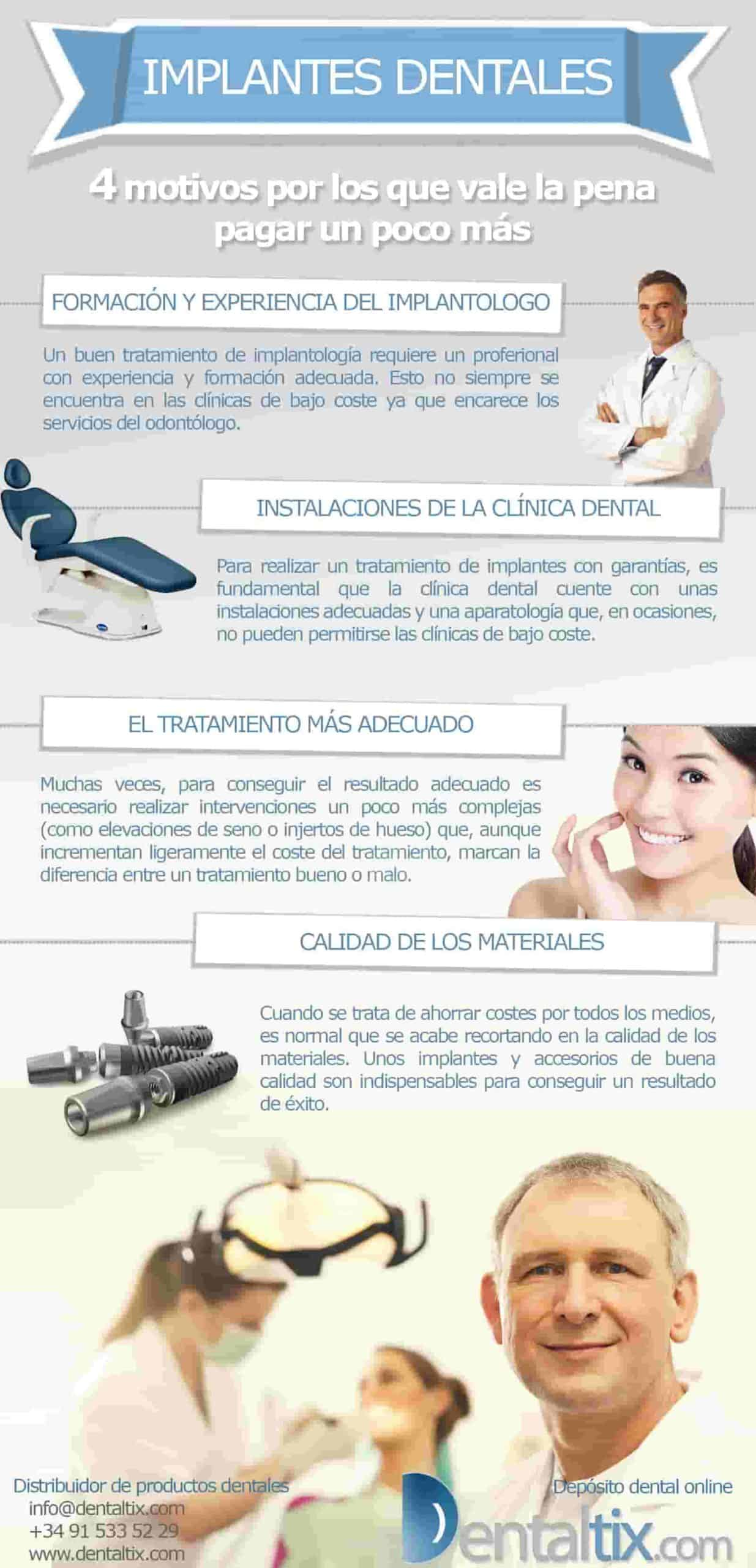 Infografia implantes dentales