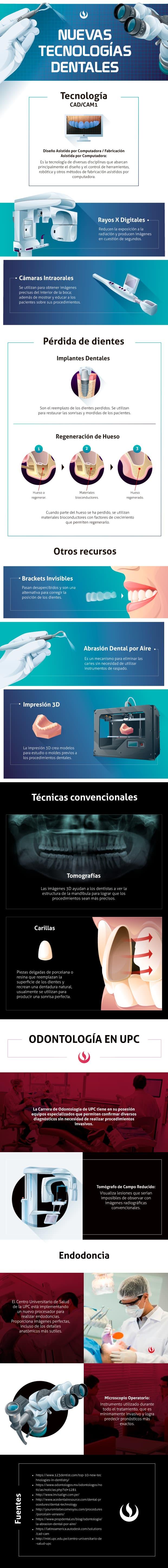 Tendencias tecnologicas en odontologia infografia
