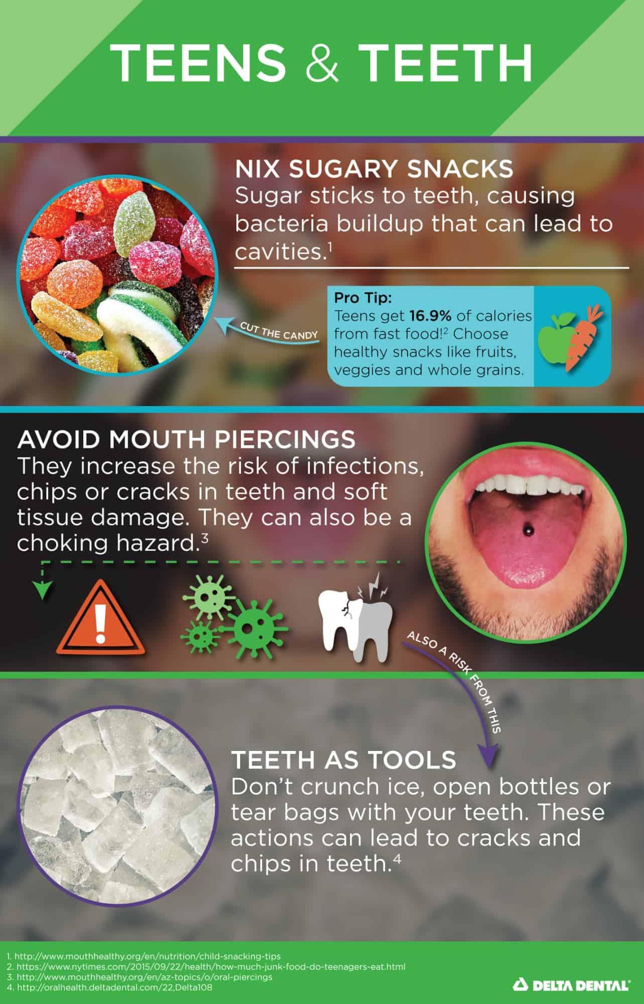 adolescentes y salud bucal infografía