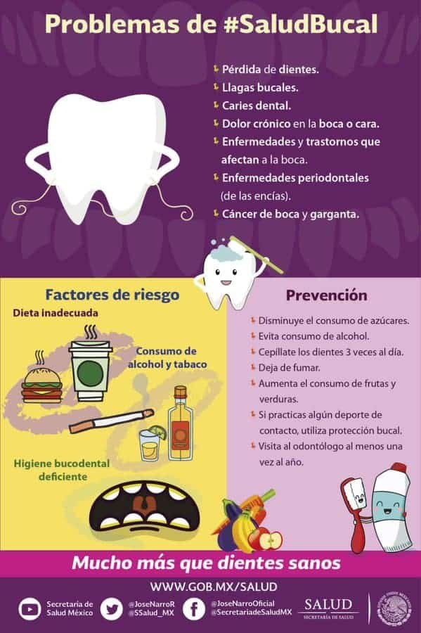 las enfermedades dentales comunes infografia
