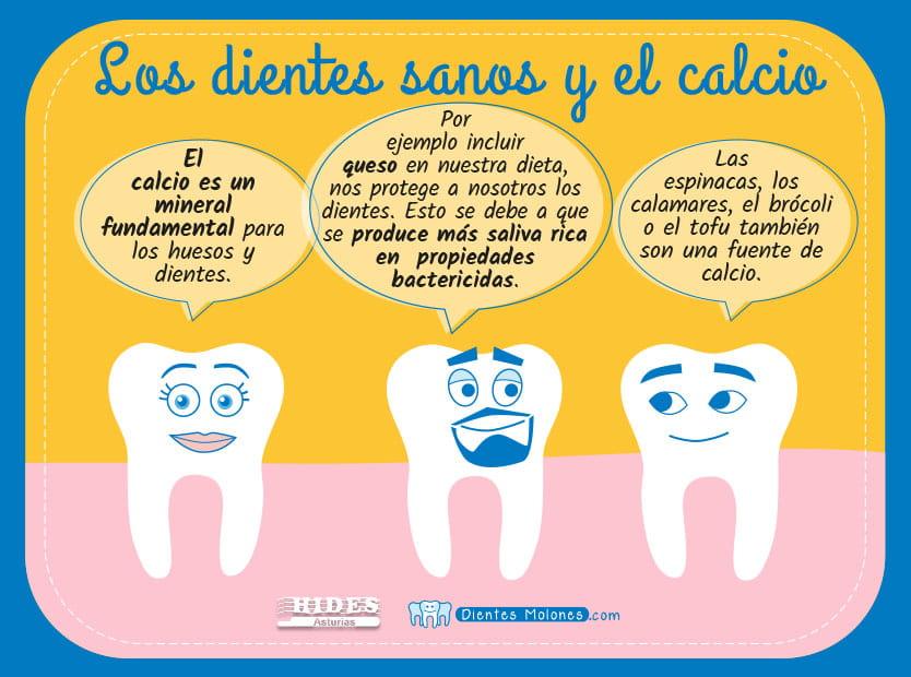 el calcio en los dientes