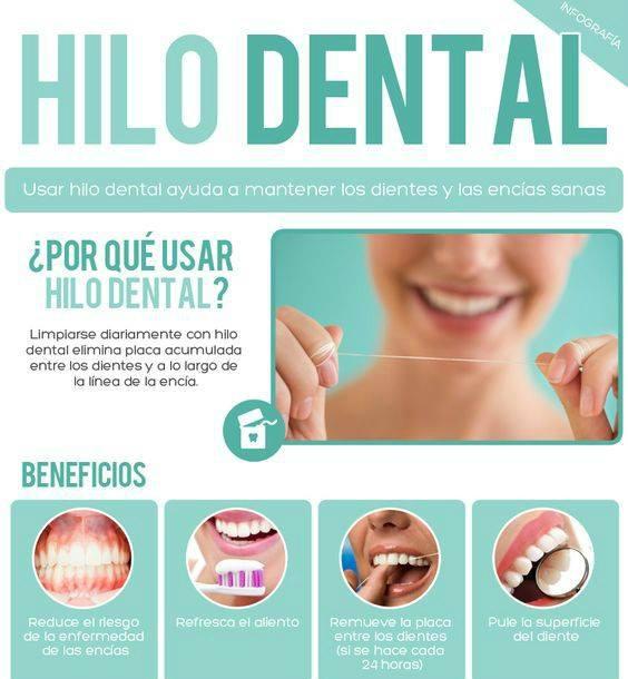 beneficios de usar el hilo dental