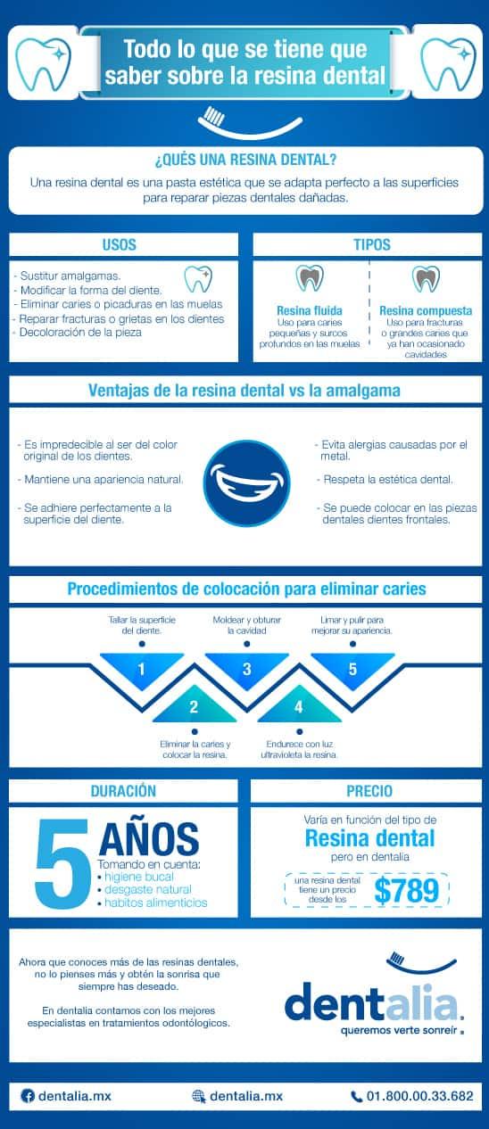 infografia resina dental