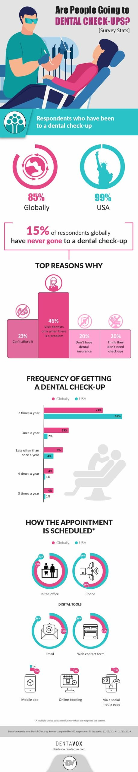 infografia revisiones dentales_page-0001 (1)